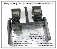 DF1015: Always Ready Dual Flash & PW Stand - New Version (batteries attached)