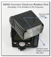 AS1011: SB800 Extended Clockwise Head Rotation Mod