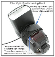 CP1030A: Fiber Optic Holding Band on 580EX Flash Unit