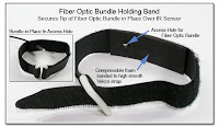 CP1030B: Fiber Optic Holding Band - Showing Compressible Foam and Access Hole for Fiber Optic Bundle
