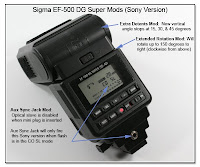 AS1005: Sigma EF-500 DG Super Mods (Sony / Minolta Version)