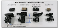 PJ1016: Ball Head Quick Release Assemblies