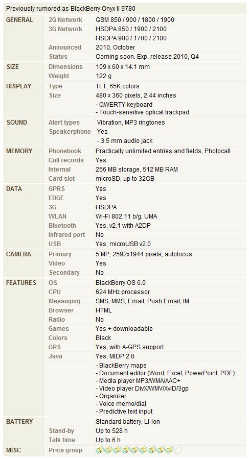 BlackBerry Bold 9780 Specs