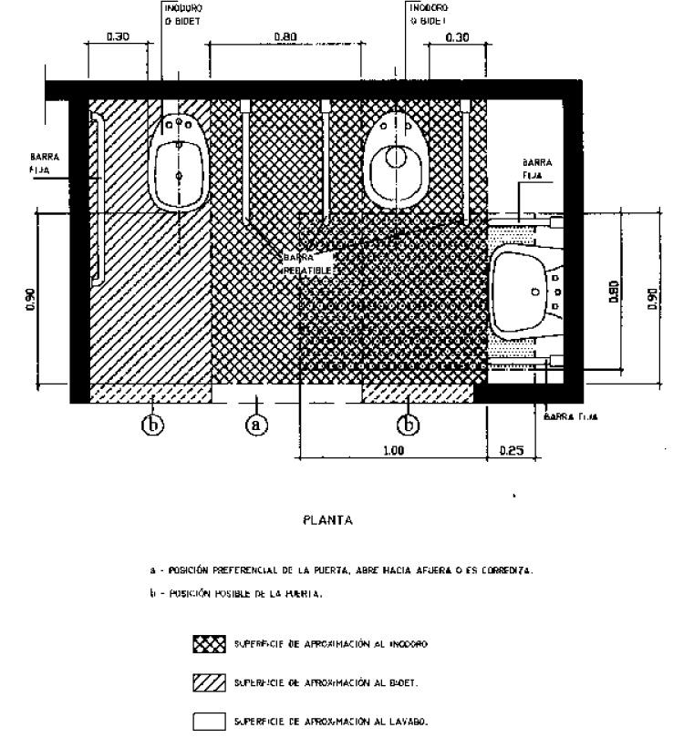 Baño Discapacitados Medidas:Instalaciones Sanitarias: Baños discapacitados 2