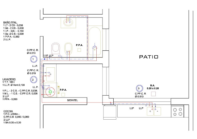 Instalaciones sanitarias representaci n de las for Planos de cocina lavadero