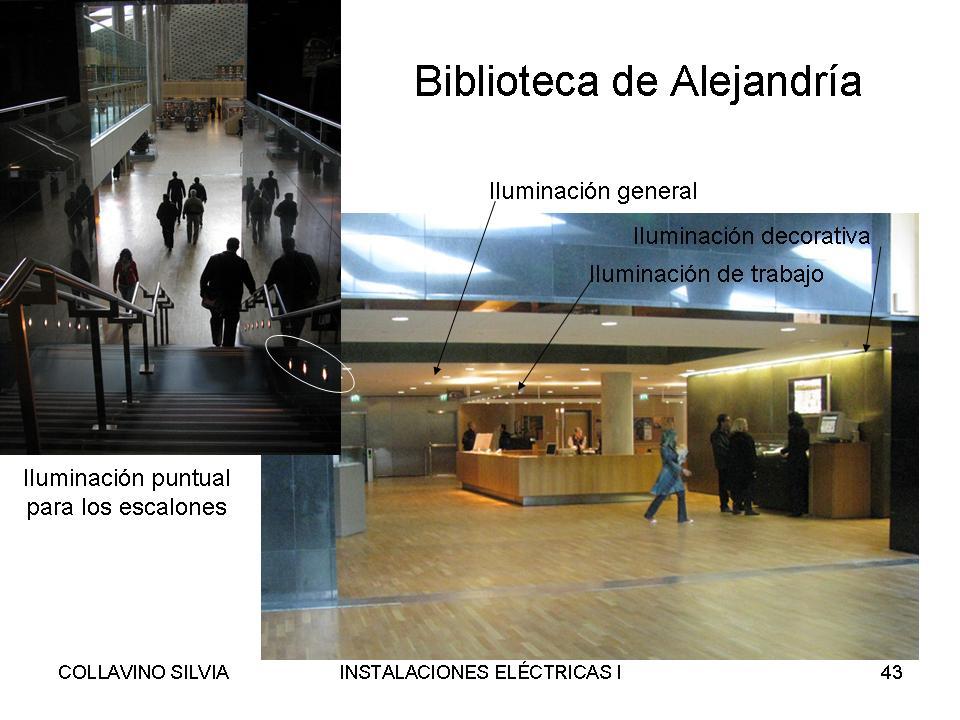 Instalaciones el ctricas iluminaci n de museos - Tipos de iluminacion ...