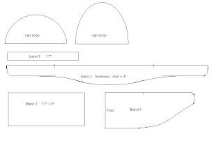 Soft image with regard to free printable scrub hat patterns