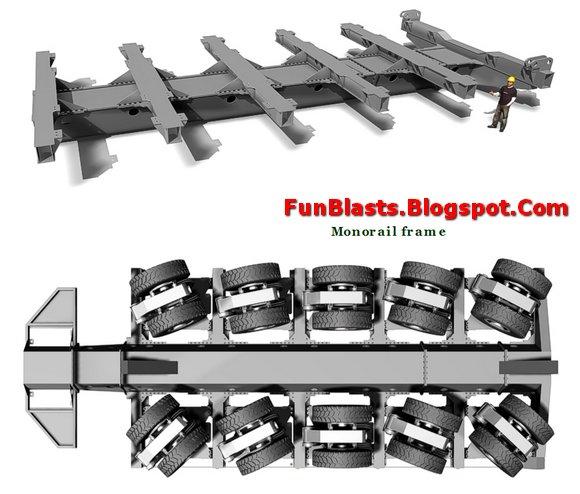 Etf mininig truck technology