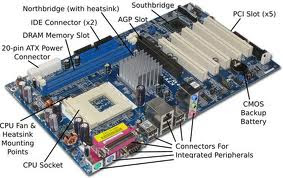 Motherboard Labeled