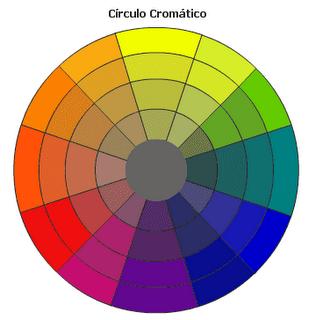 Dise o basico i circulo cromatico - Circulo cromatico 12 colores ...