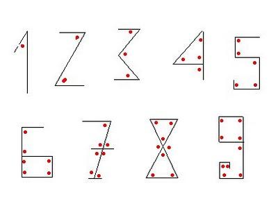 origin number