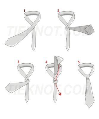 Dicas básicas para dar nó em gravata, através de imagem.