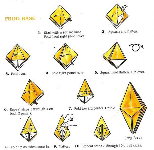 basic origami frog base hamanochi