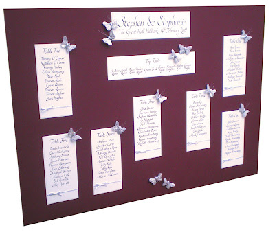 wedding table plan panorama