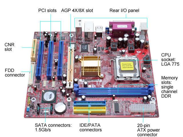 Arquitectura de computadores procesador y memoria for Arquitectura de computadores