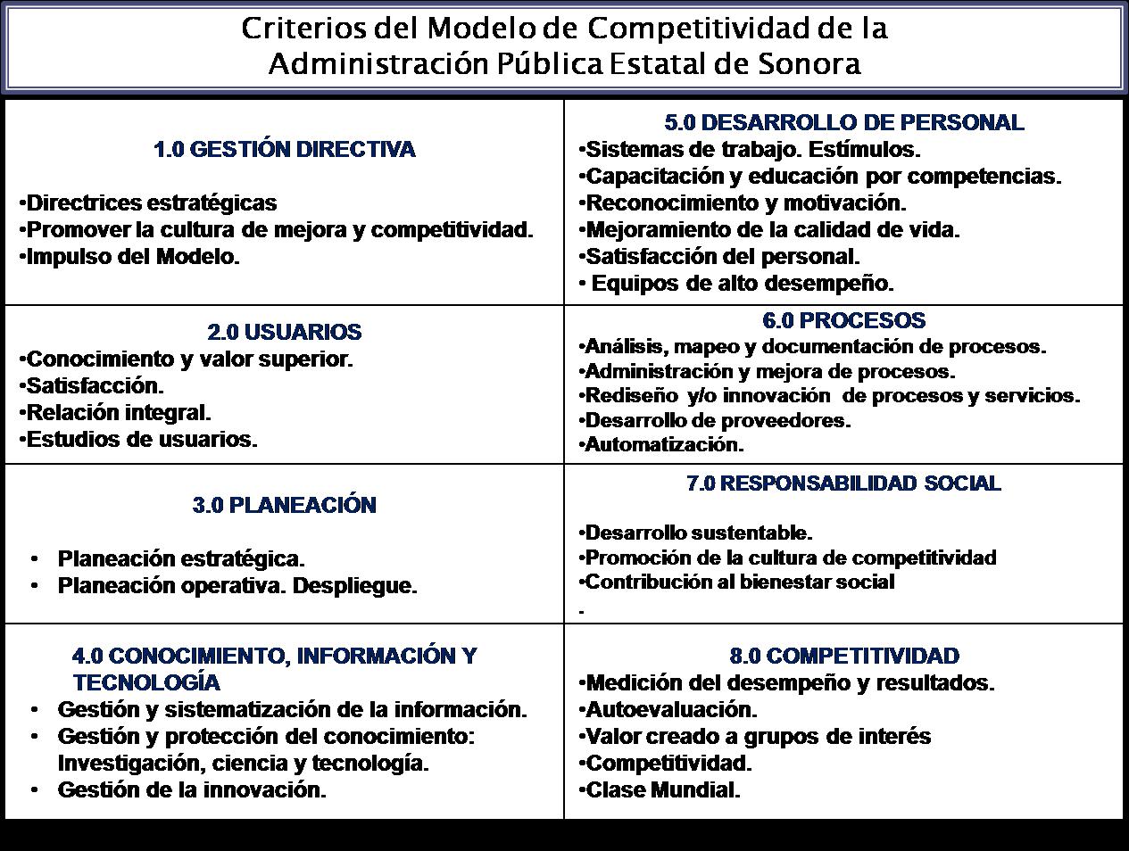 Lujoso Plantilla De Currículum Del Ministerio Molde - Ejemplo De ...