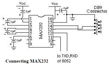 Max232 Circuit Diagram | Schematic Max 232 Interfacing With Microcontroller 8052 Controller