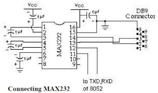 MAX 232 Interfacing with Microcontroller 8052, how to develp circuit diagram of microcontroller and RS-232