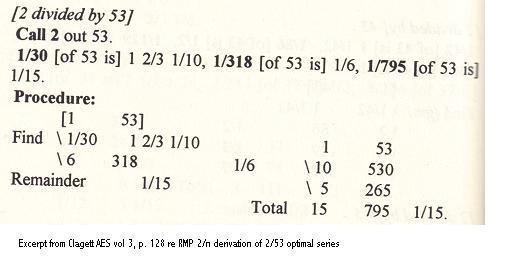 2/53 in RMP 36