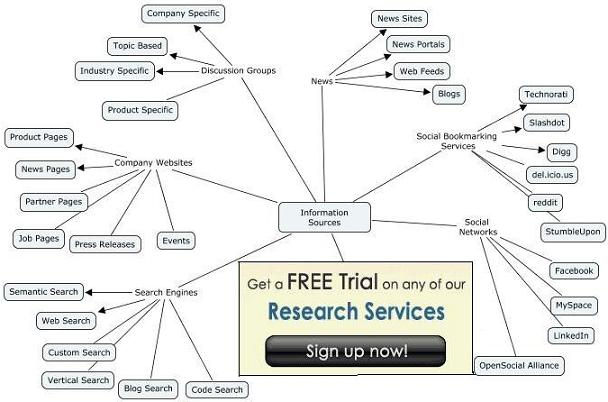 data mining web mining research papers