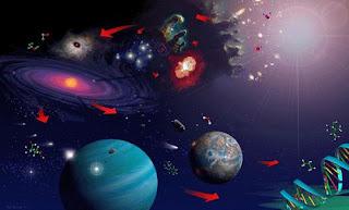 Evolución y el origen de la vida