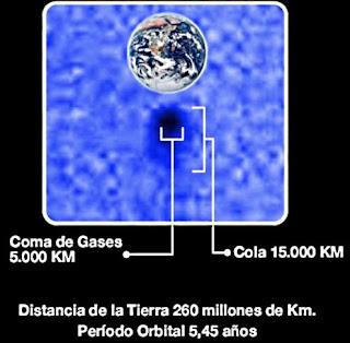 Comparación del tamaño del cometa P/2010 R2 y el de la Tierra. OAM