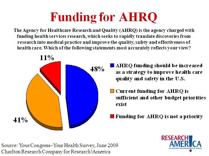 ahrq focus on research health care The ahrq 2015 national healthcare quality and disparities report chartbook on patient priorities in focus–patient agency for healthcare research and.
