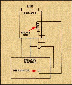 to a shunt trip on a magnetic only circuit breaker. The breaker