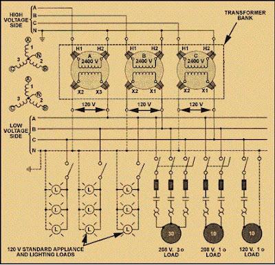the jp transformer book