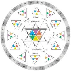 Calendário Solar