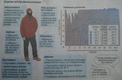 An Arctic Rainbow of Colour...  What to wear in Lapland - for WINTER bf21582eb77