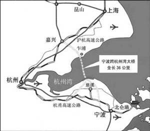 杭州湾大桥地理位置