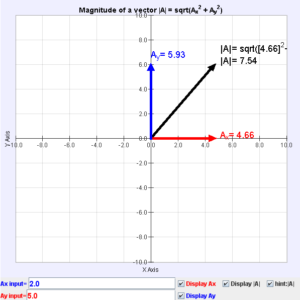 Magnitude of a vector calculator