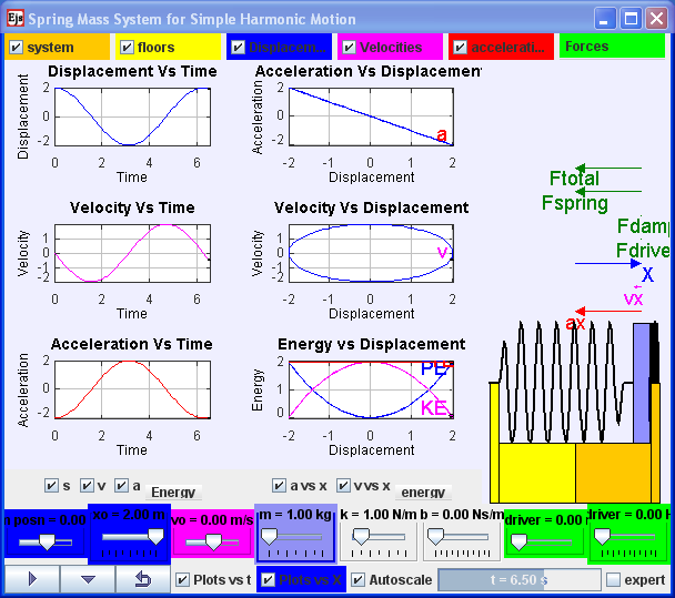 Worksheets Simple Harmonic Motion Worksheet physics applets virtual lab open source singapore oscillations simple harmonic motion energy in damped and forced oscillations
