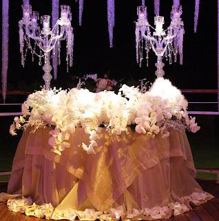 Wedding Etiquette By Luxurious Wedding Com Reception