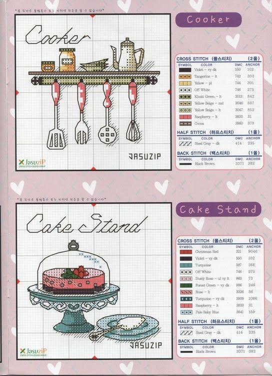 Punto cruz graficos con motivos de cocina ~ lodijoella