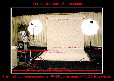 how to open mobile photograpy studio