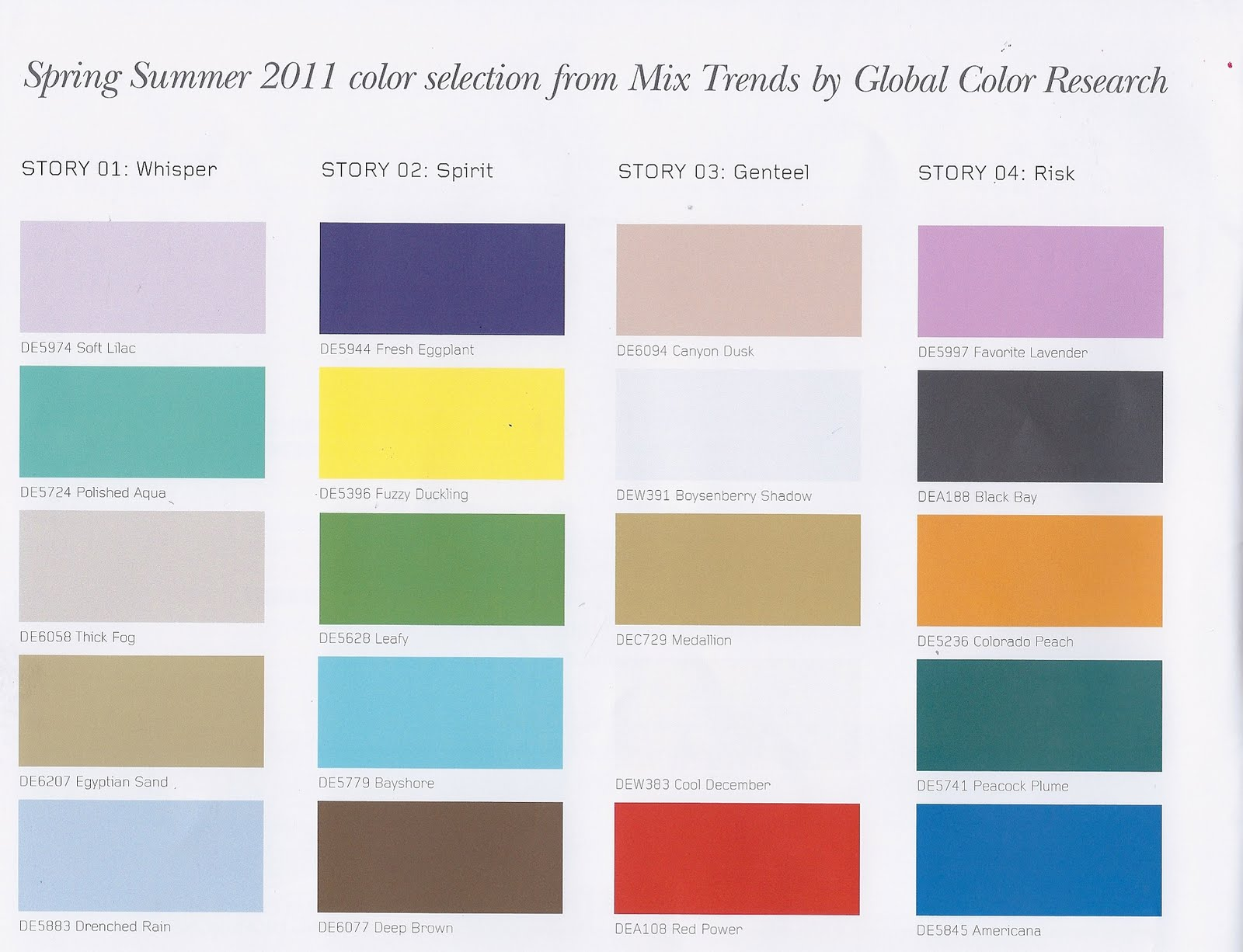 Spring Summer 2011 Color Trends Cheryl Smith Associates Interior Design