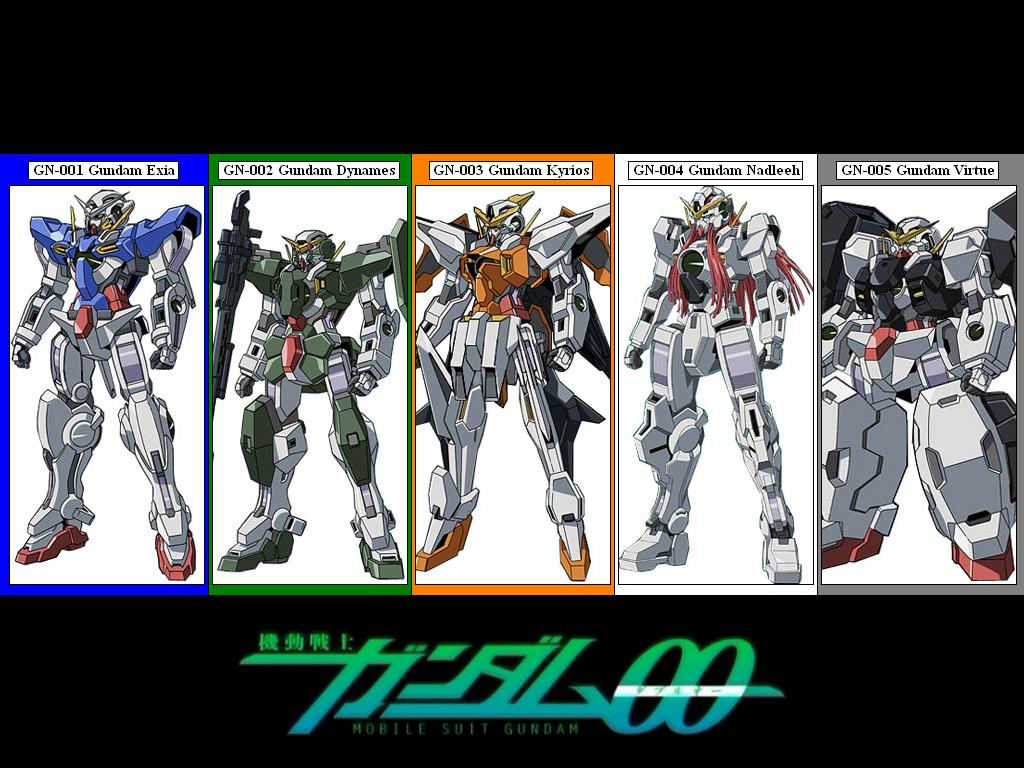 http://2.bp.blogspot.com/_DMXxB0A9hFI/TL4n9SD0etI/AAAAAAAACn0/MhaLCIxQCI8/s1600/gundam00%2Brobots.jpg