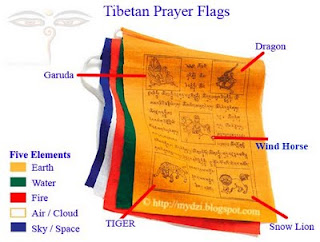 Tibetan Prayer Flag Chart<br />