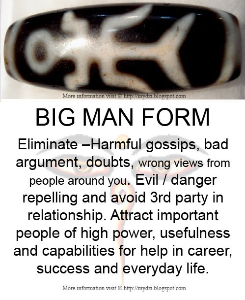 BIG Man Form Meaning Card