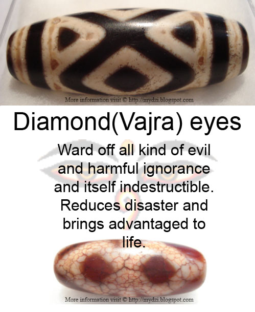 Diamond or Vajra dzi Meaning Card