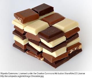 How much theobromine in dove milk chocolate