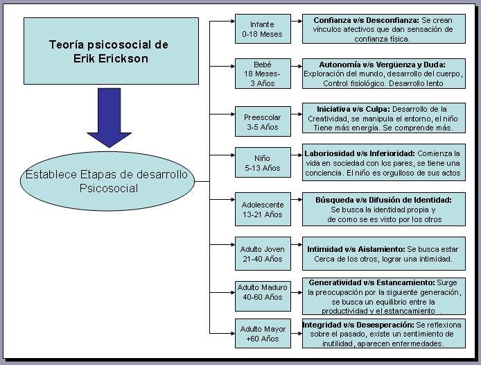 external image Erikson.jpg