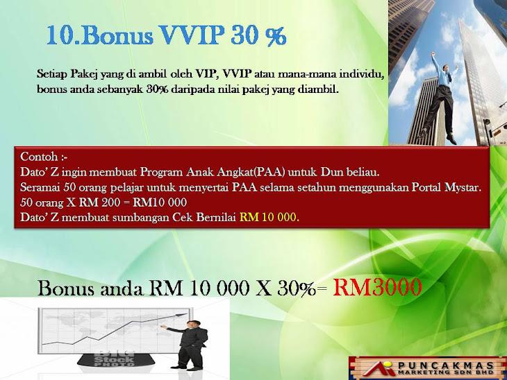 BONUS - VVIP 30 %