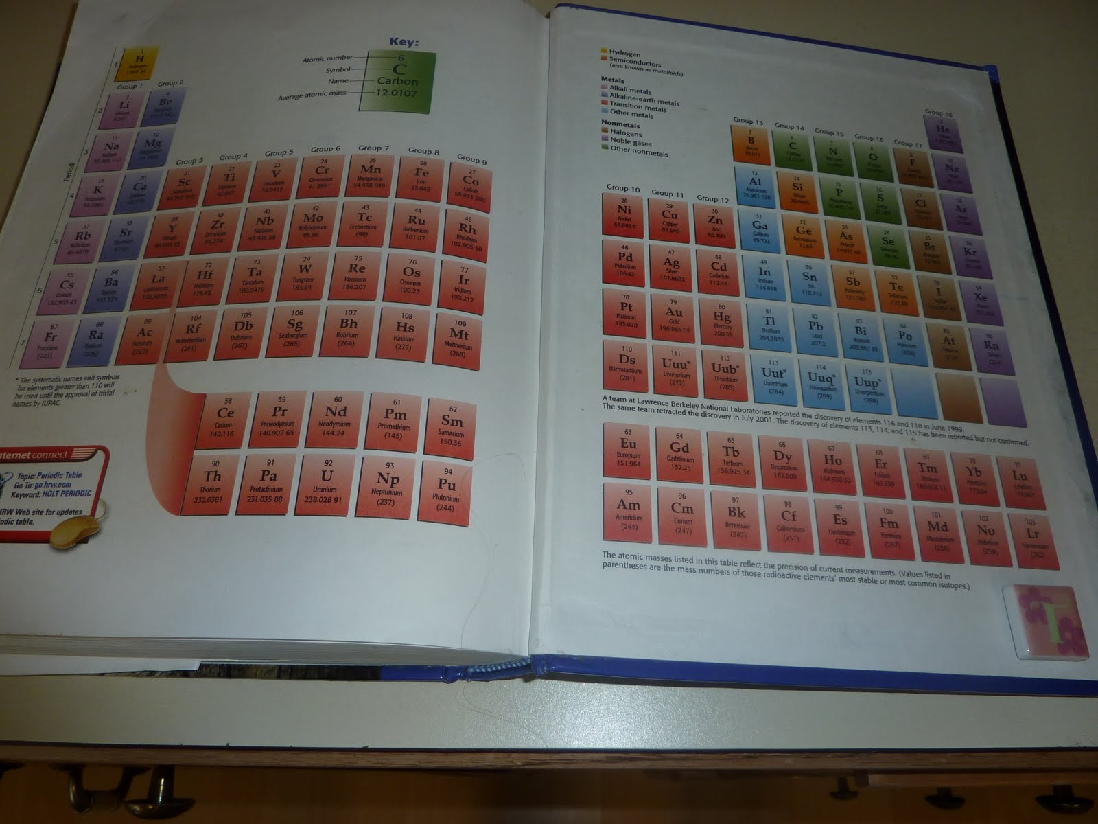 Biology final 2010 9 periodic table 9 periodic table gamestrikefo Choice Image