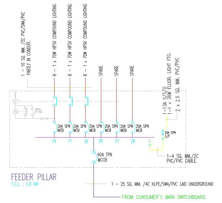 Feeder Pillar Single Line Diagram on wire connection symbol