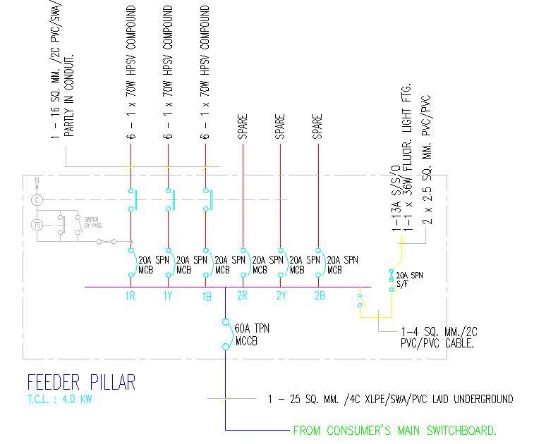 Compound+Lighting+Feeder+Pillar+Schematic+Image  Phase Outlet Wiring Diagram on for adding, switched receptacle, switch control, hot switch, 2 switch controlled, circuit breaker, for different direction,