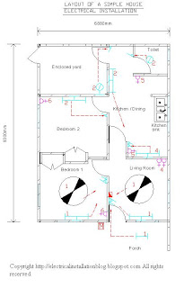 Residential electrical symbols autocad latest house electrical cool residential electrical symbols autocad with residential electrical symbols autocad asfbconference2016 Images