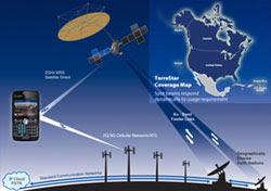 Celular via satélite